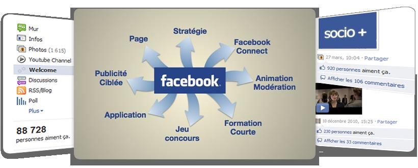 Page facebook pour entreprise optimiser animer et mod rer for Les idees pour creer une entreprise